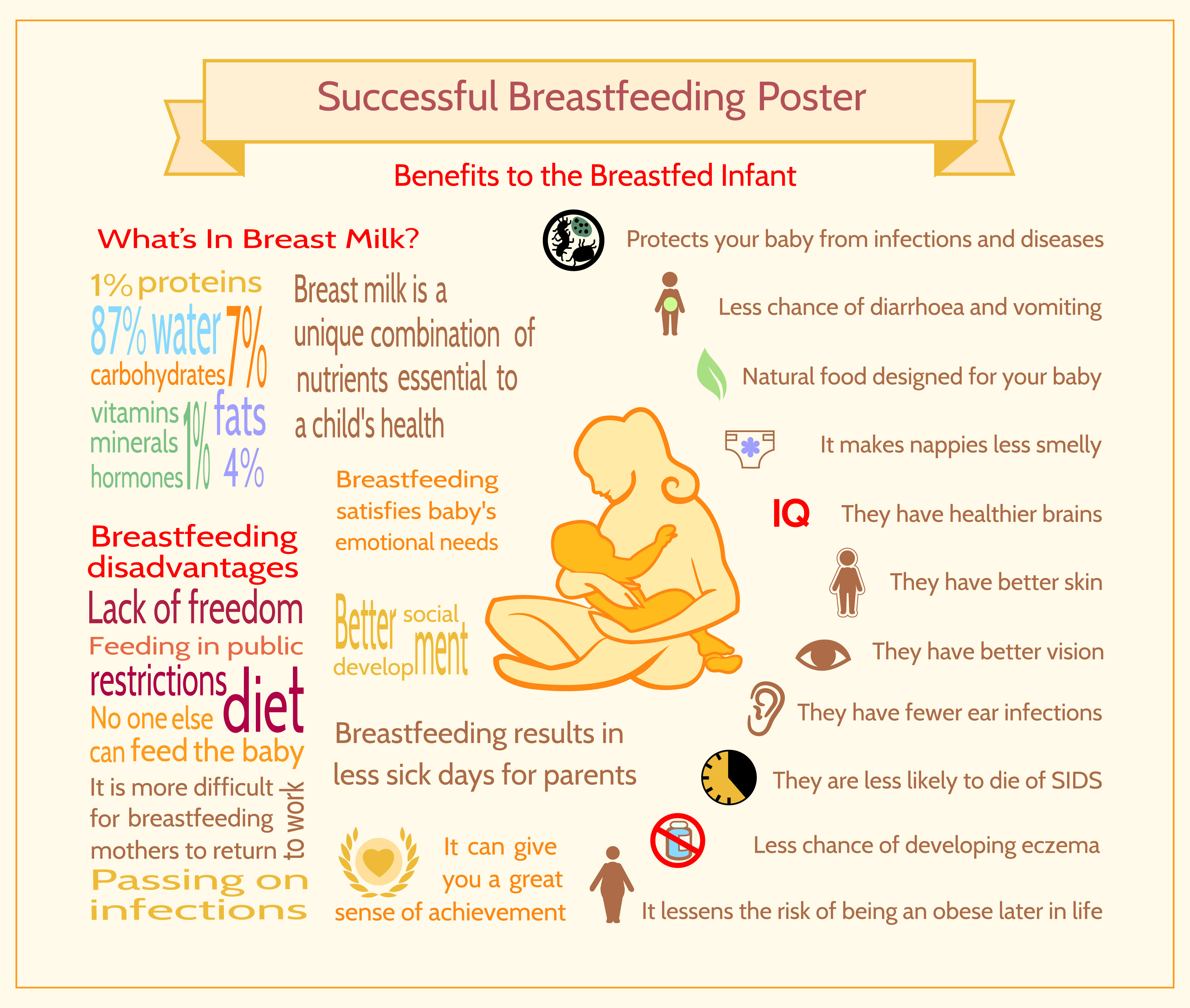 how to take care of breast during breastfeeding