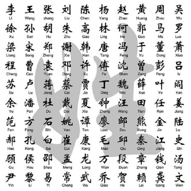 Auspicious Chinese Names: auspicious Chinese names in Singapore for baby girl, baby boy.