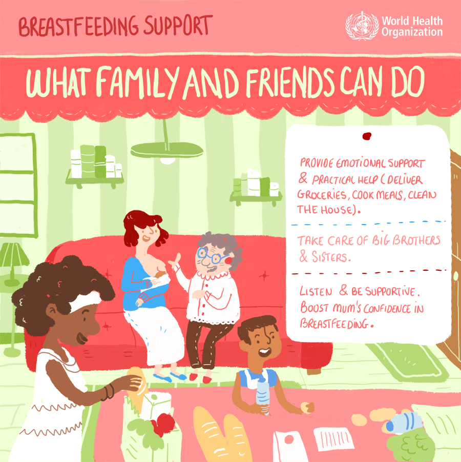 How family and friends can support breastfeeding