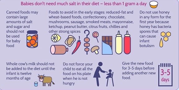 Consideration About Infant Feeding