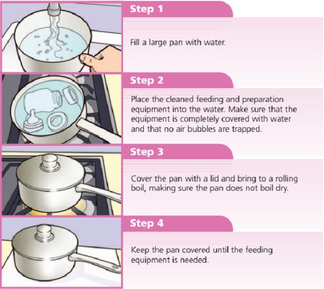Sterilizing Milk Bottle at Home